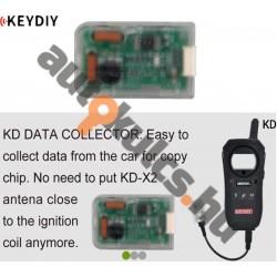 KEYDIY : Data Collector -...